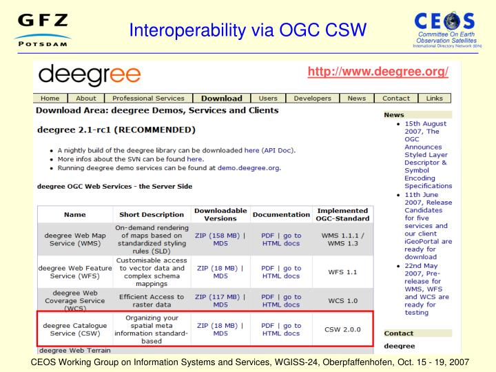 Interoperability via OGC CSW