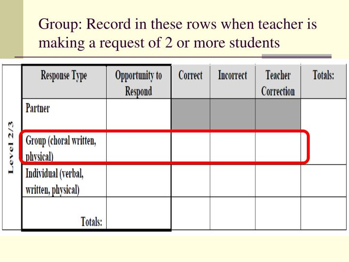 Group: Record in these rows when teacher is making a request of 2 or more students