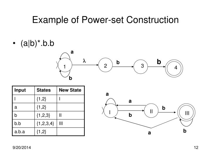 Example of Power-set Construction
