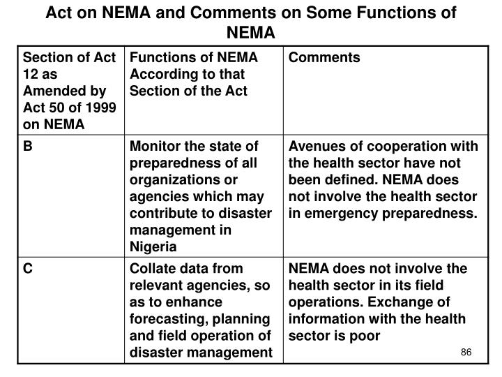 Act on NEMA and Comments on Some Functions of NEMA
