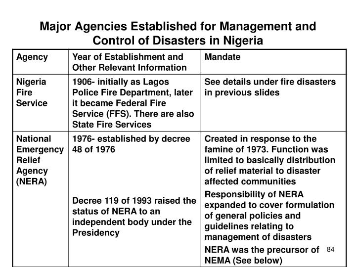 Major Agencies Established for Management and Control of Disasters in Nigeria