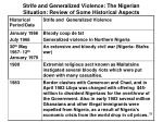 strife and generalized violence the nigerian situation review of some historical aspects2
