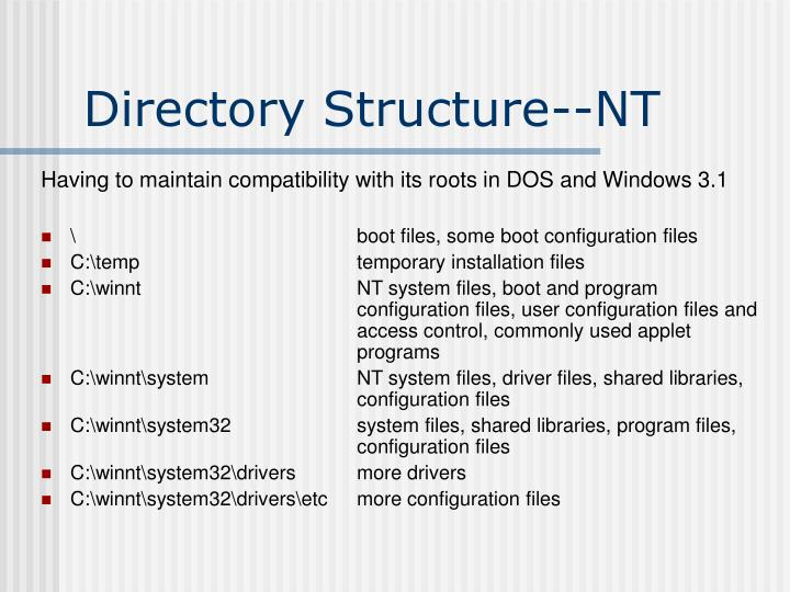 Directory Structure--NT