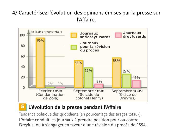 4/ Caractérisez l'évolution des opinions émises par la presse sur l'Affaire.