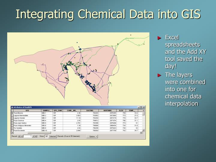 Integrating Chemical Data into GIS