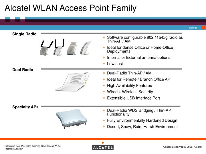 Alcatel WLAN Access Point Family