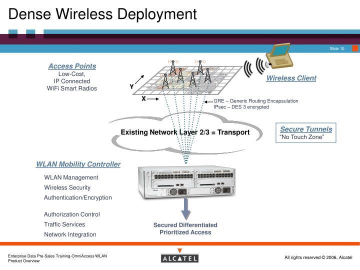 Dense Wireless Deployment