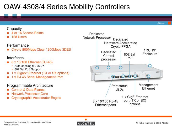 OAW-4308/4 Series Mobility Controllers