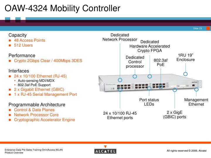 OAW-4324 Mobility Controller