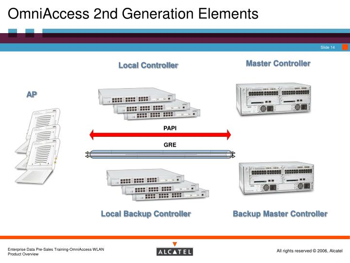 OmniAccess 2nd Generation Elements