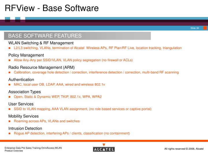 RFView - Base Software