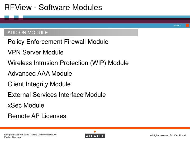 RFView - Software Modules