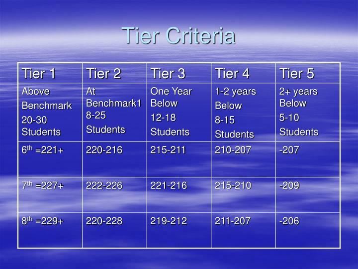 Tier Criteria