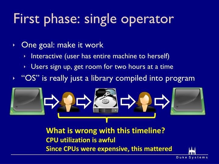 First phase: single operator