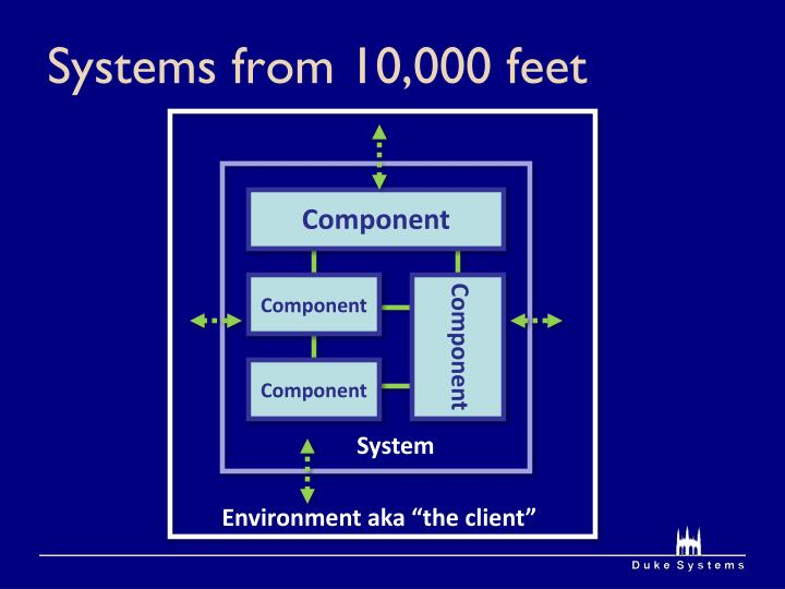 Systems from 10,000 feet