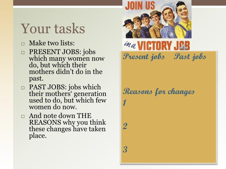 Your tasks
