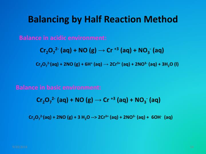 Balancing by Half Reaction Method