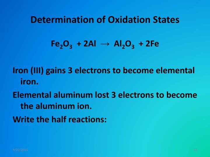Determination of Oxidation States