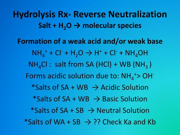 Hydrolysis Rx- Reverse Neutralization