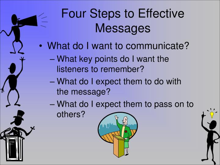 Four Steps to Effective Messages
