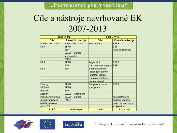 Cíle a nástroje navrhované EK