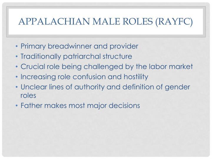 Appalachian male roles (