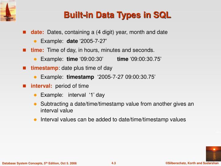 Built-in Data Types in SQL