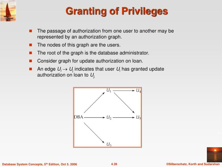 The passage of authorization from one user to another may be represented by an authorization graph.
