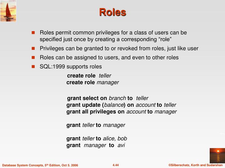 """Roles permit common privileges for a class of users can be specified just once by creating a corresponding """"role"""""""