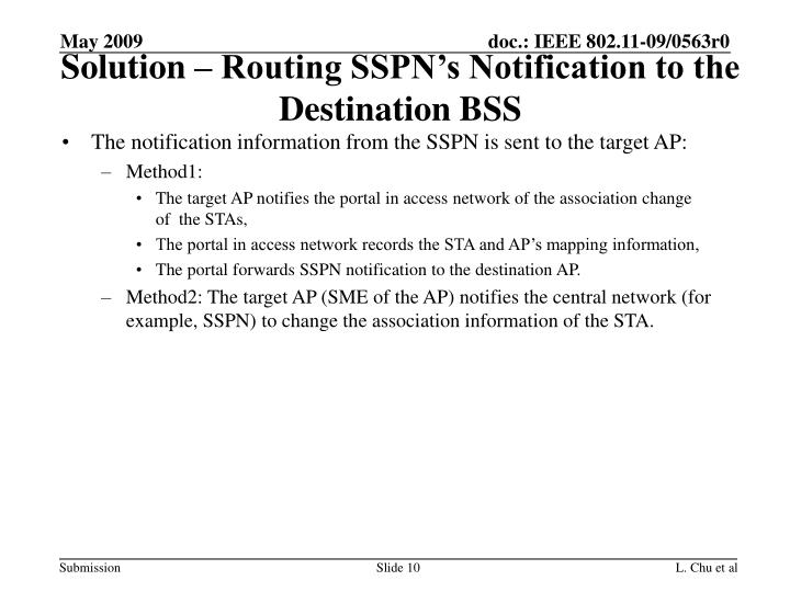 The notification information from the SSPN is sent to the target AP: