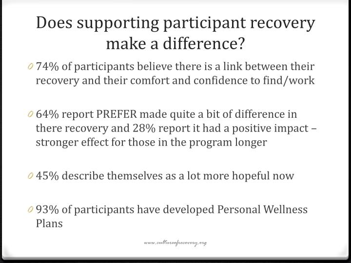 Does supporting participant recovery make a difference?