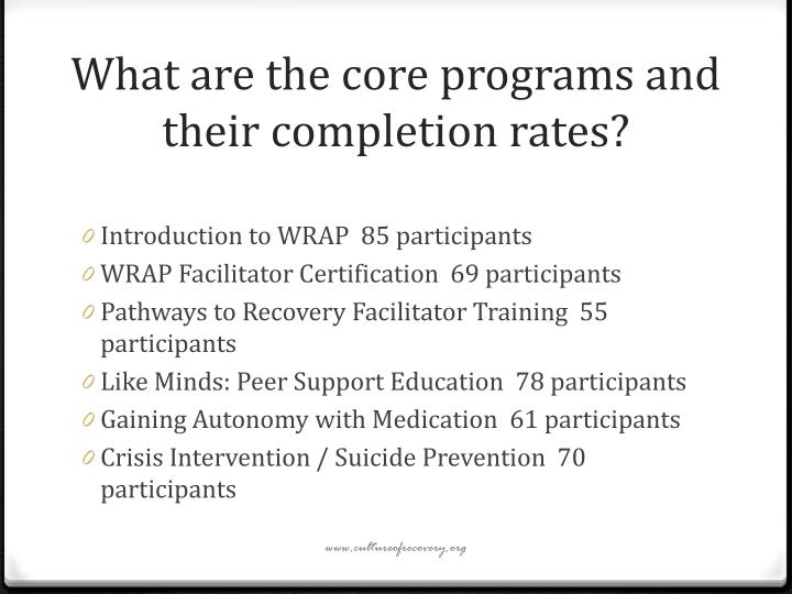 What are the core programs and their completion rates?
