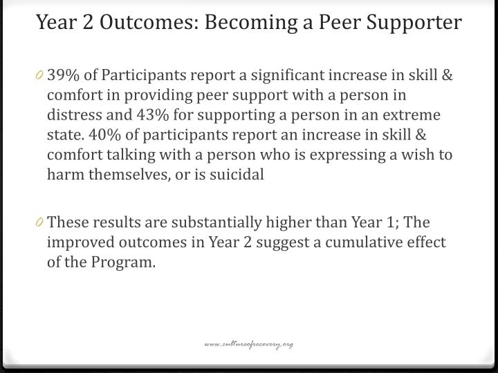 Year 2 Outcomes: Becoming a Peer Supporter