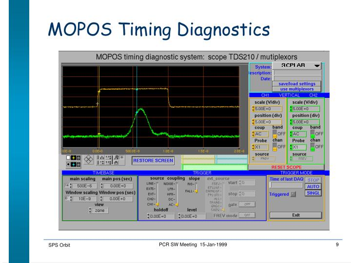 MOPOS Timing Diagnostics