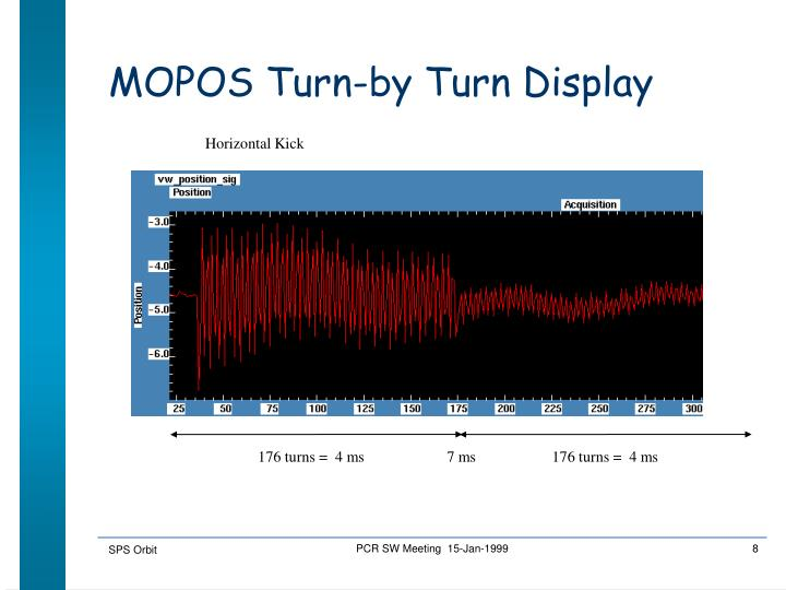 MOPOS Turn-by Turn Display