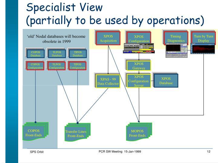 Specialist View