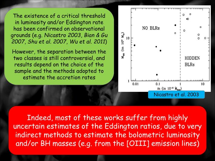 The existence of a critical threshold in luminosity and/or Eddington rate has been confirmed on observational grounds (e.g.