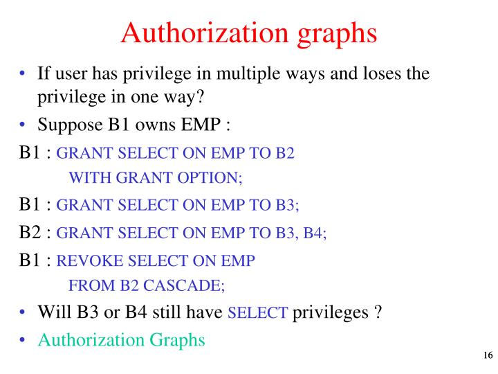 Authorization graphs
