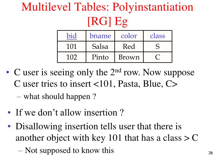 Multilevel Tables: