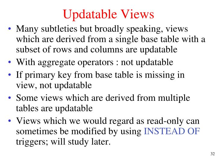 Updatable Views