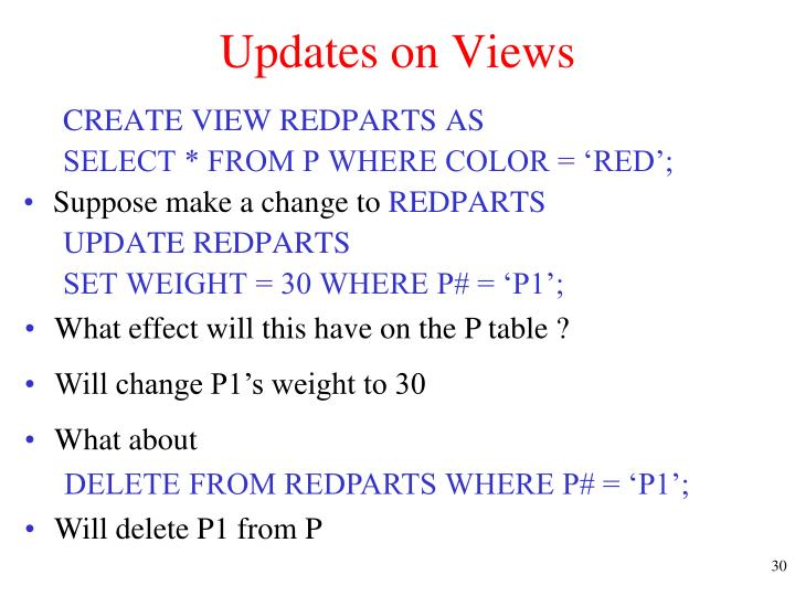 Updates on Views