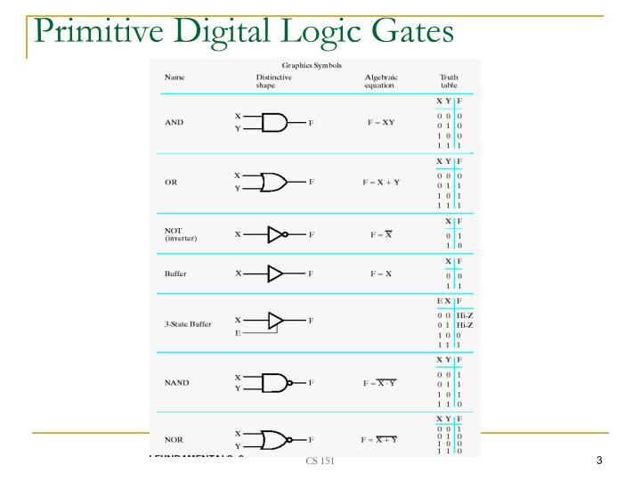 Primitive digital logic gates