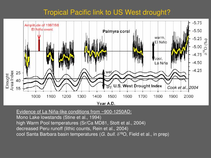 Tropical Pacific link to US West drought?