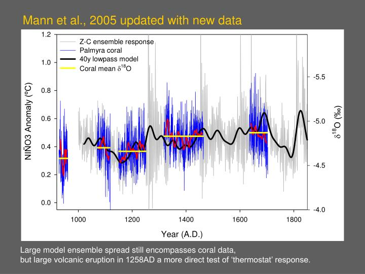 Mann et al., 2005 updated with new data
