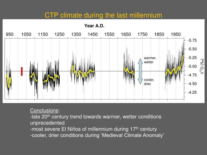 CTP climate during the last millennium