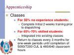 apprenticeship6