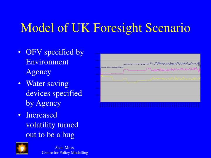 Model of UK Foresight Scenario