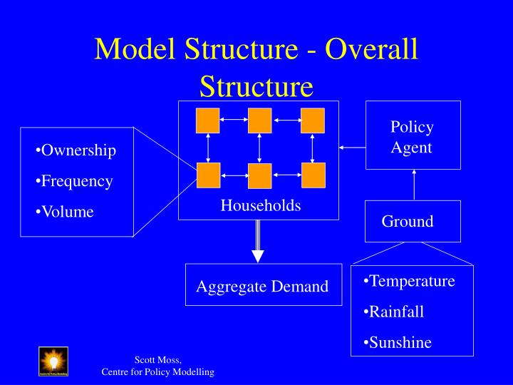 Model Structure - Overall Structure