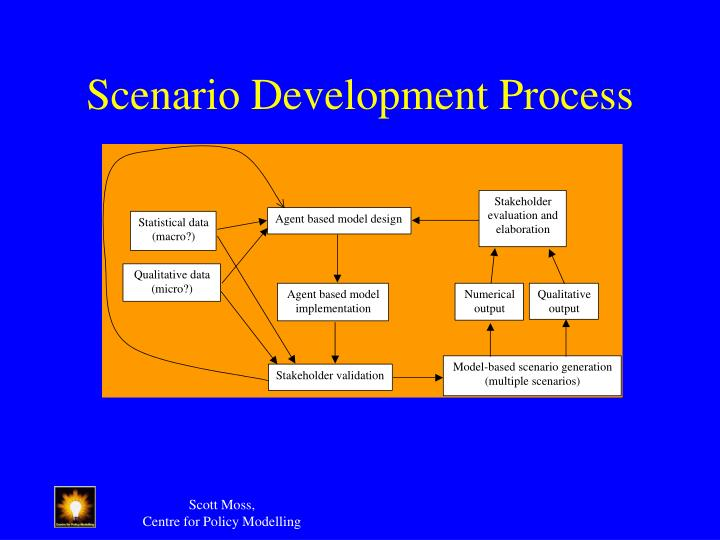 Scenario Development Process