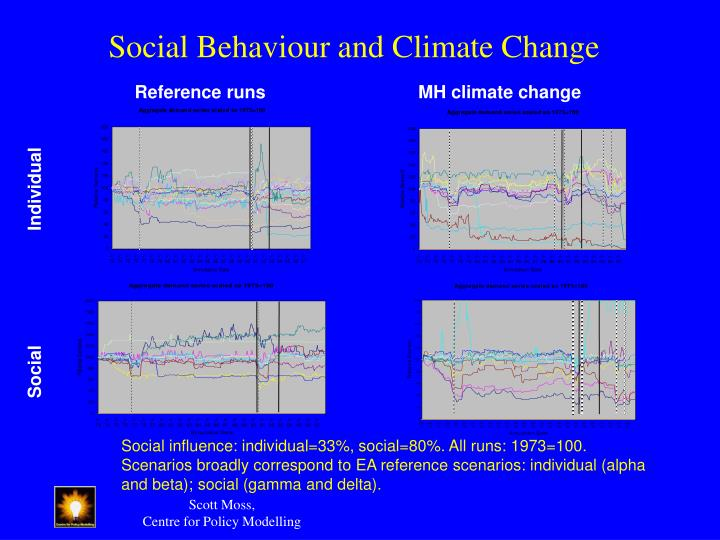 Social Behaviour and Climate Change